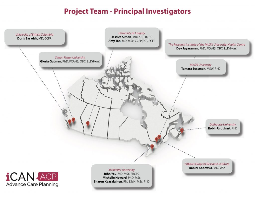 Principal Investigators on a map of Canada showing where they are working